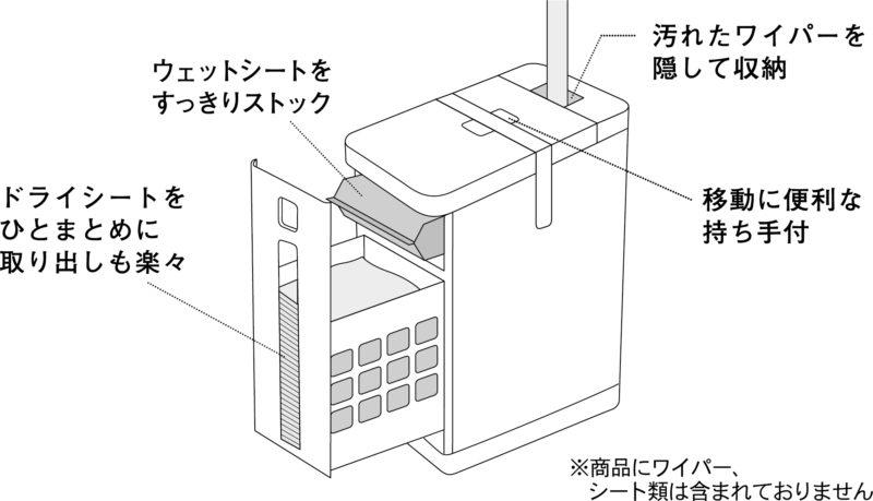 フローモード_ポイント図解(写真なし)