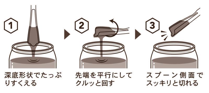 KK-468_はちみつスプーン_図_使い方_KOKUBO小久保工業所