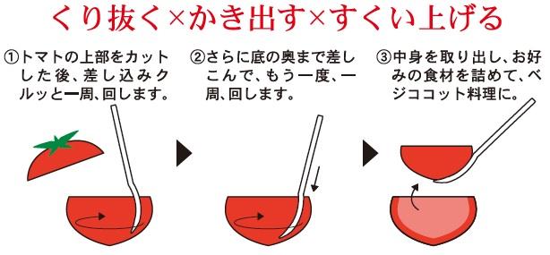 KK-475_ベジカップスプーン_図_使い方_KOKUBO小久保工業所