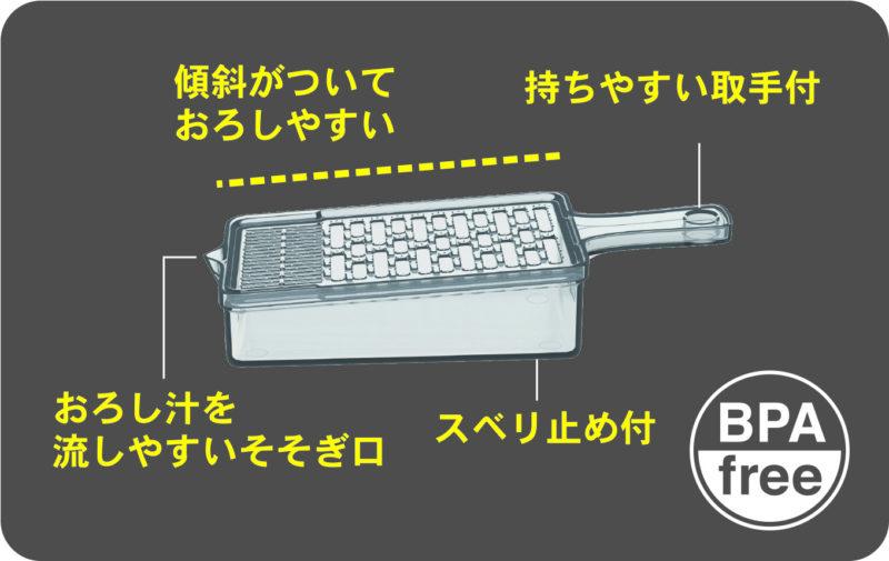 KK-485_しぼれるおろし器DX_KOKUBO小久保工業所_図2