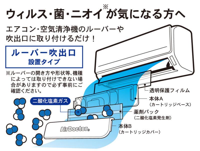F-214_ウィルメディック_エアコン用_扶桑化学_01